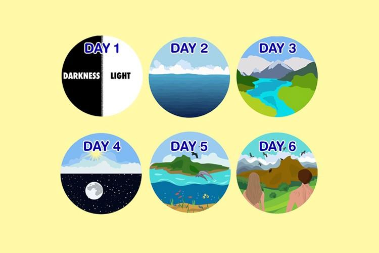Escolha um dos seis dias da criação que revelará sua verdadeira identidade